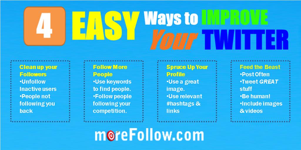 4-ways-twitter-infographic