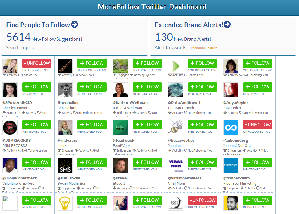 More Follow Dashboard